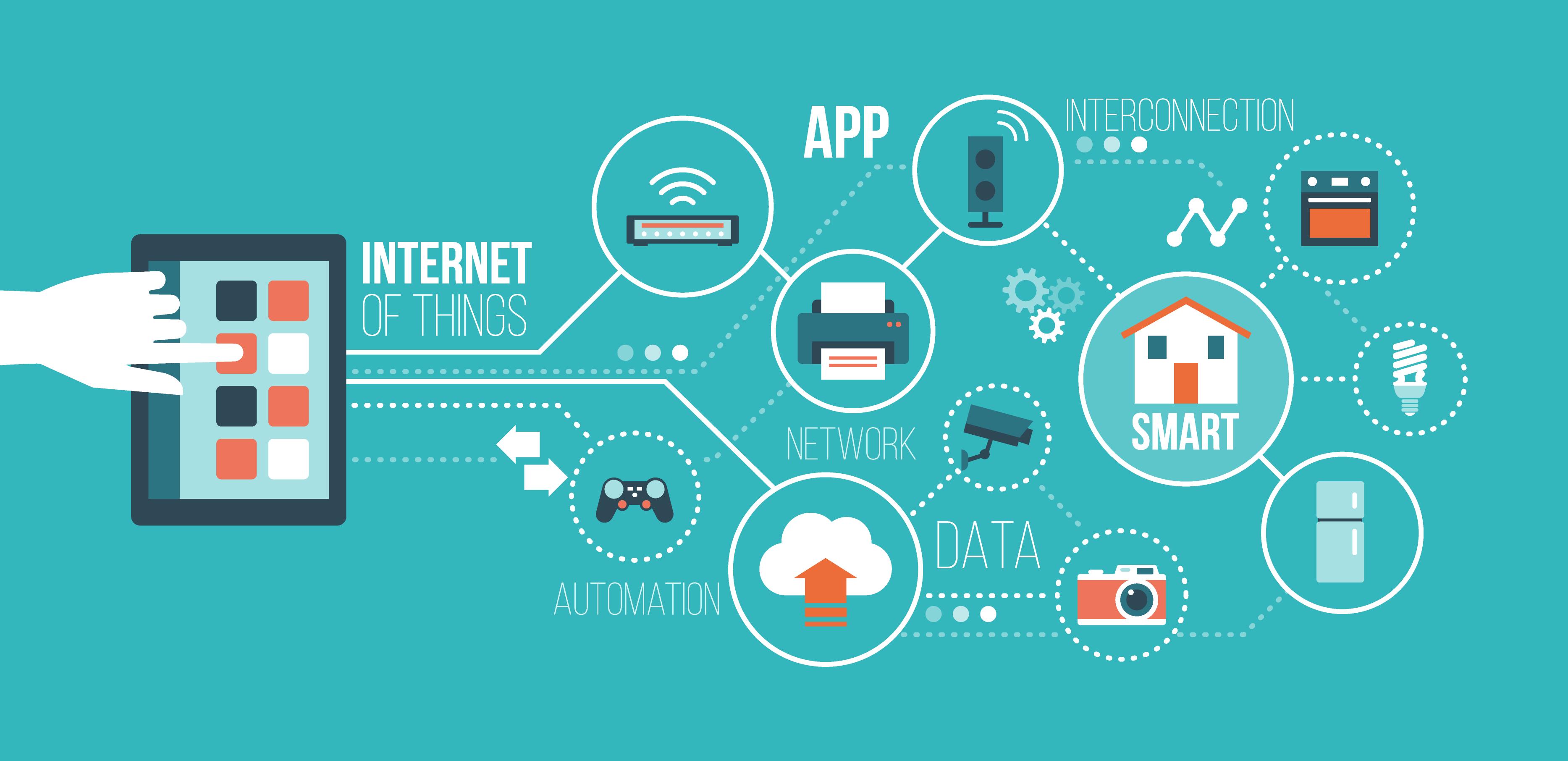 MediaIntegra - Controllo integrato Audio-Video, Smart Home e Office Automation